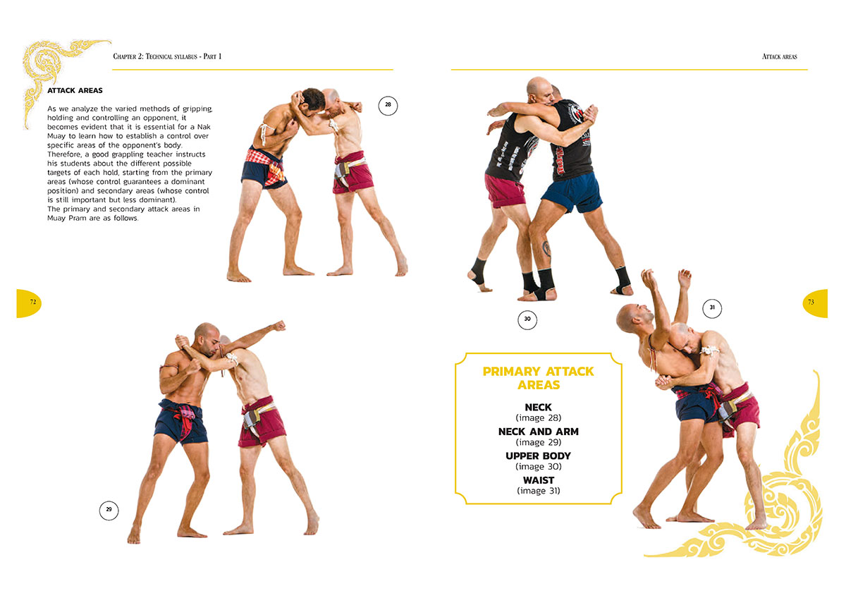 The Art of Thai Grappling 2 Pagina 3 IMBA Muay Pram<br/>The Art of Thai grappling<br/>by Marco De Cesaris