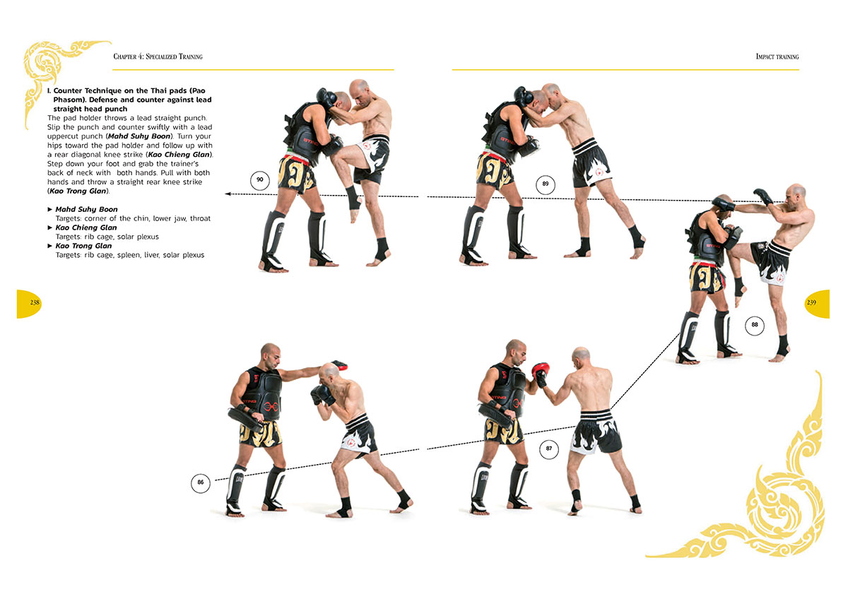 The Art of Thai Grappling 2 Pagina 6 IMBA Muay Pram<br/>The Art of Thai grappling<br/>by Marco De Cesaris
